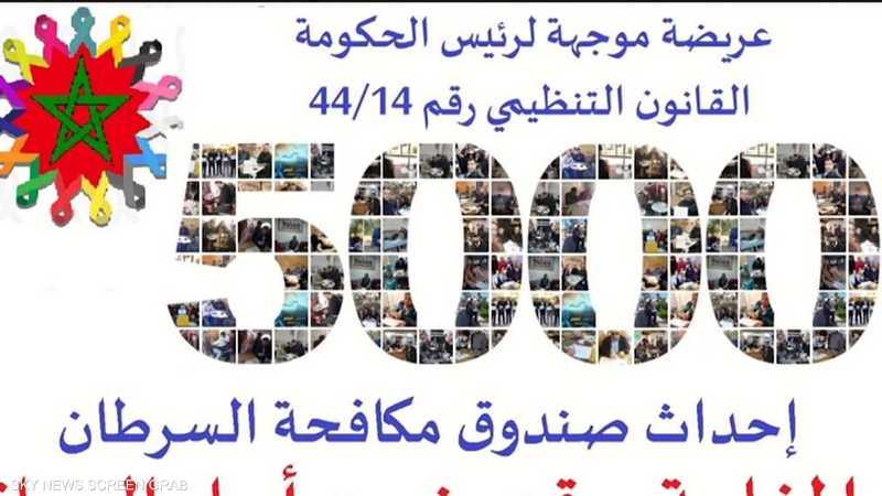 المغرب.. مبادرة للمطالبة بإنشاء صندوق لمكافحة السرطان