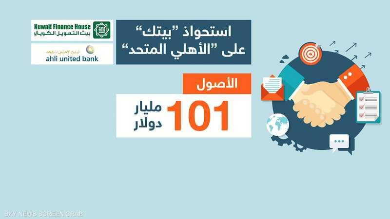 """الكويت.. استحواذ """"بيتك"""" على """"الأهلي المتحد"""""""
