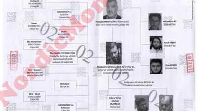 """وثائق مسربة تكشف روابط """"قديمة"""" بين أردوغان والقاعدة في ليبيا"""