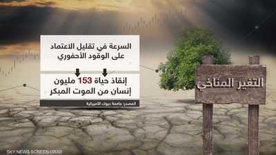 التغير المناخي هاجس يؤرق العالم