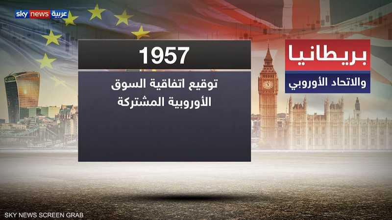بريطانيا والاتحاد الأوروبي.. أبرز المحطات