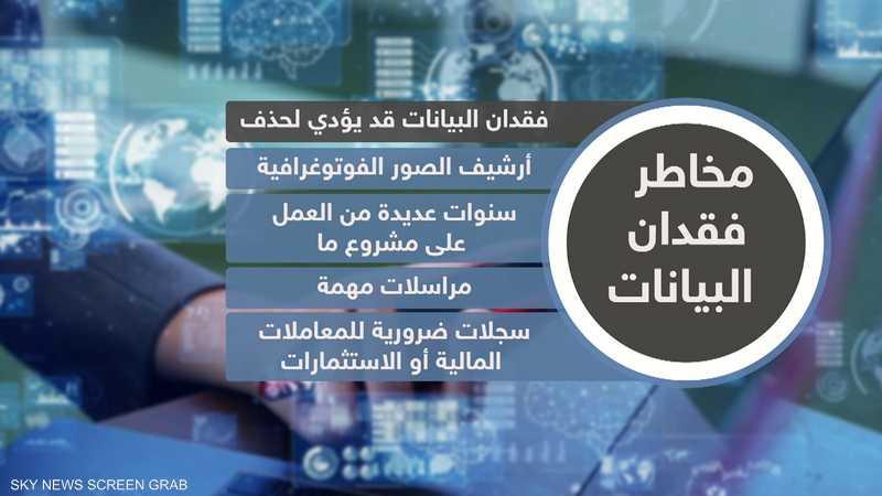 فقدان أو سرقة البيانات الشخصية.. خطر يؤرق المستخدمين