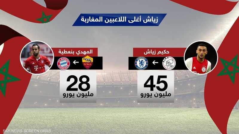 زياش.. أغلى اللاعبين المغاربة