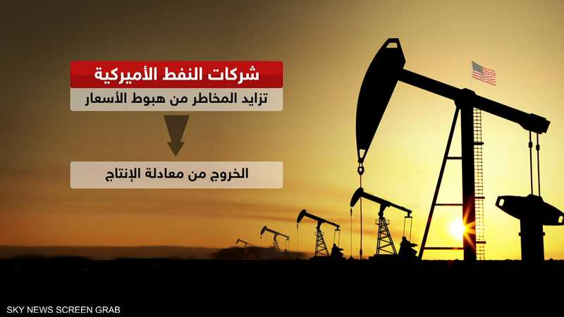 شركات النفط الأميركية تحت تهديد هبوط الأسعار