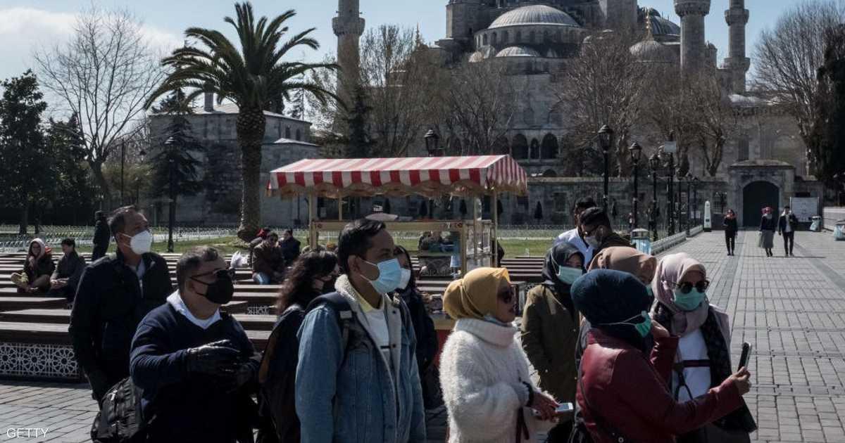 ارتفاع وفيات  كورونا  في تركيا.. وقرار لمواجهة الفيروس   أخبار سكاي نيوز عربية
