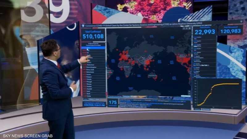 خريطة انتشار فيروس كورونا بالأرقام حتى اللحظة