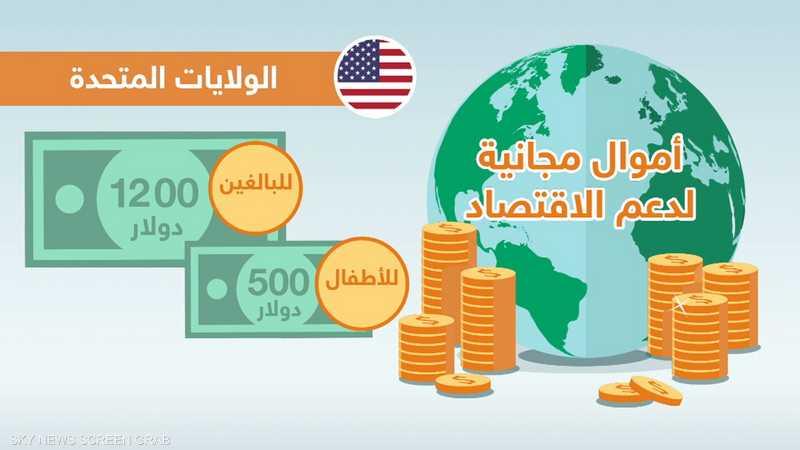 أموال مجانية لدعم الاقتصاد