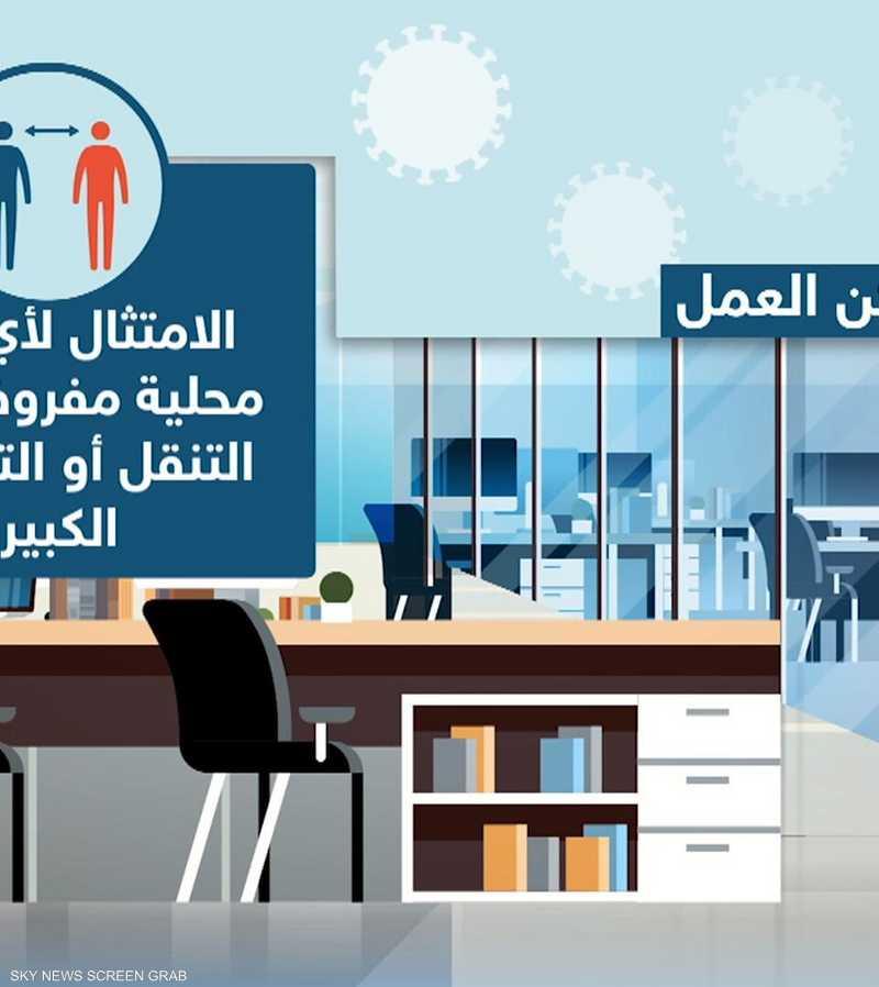أبرز أساليب الوقاية في أماكن العمل