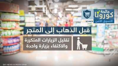 جائحة كورونا.. التسوق الآمن