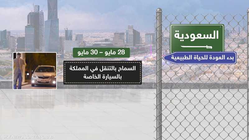 السعودية.. خطة لتخفيف إجراءات الإغلاق في مدن المملكة