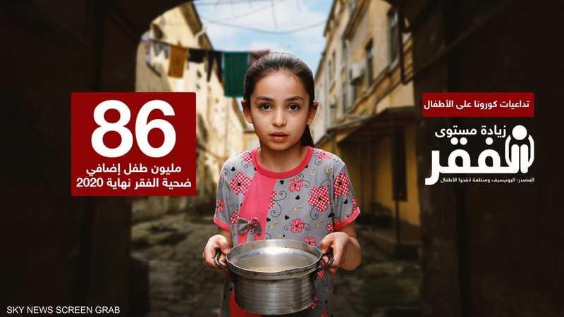 منظمات إنسانية تحذر من تداعيات كورونا على الأطفال في العالم