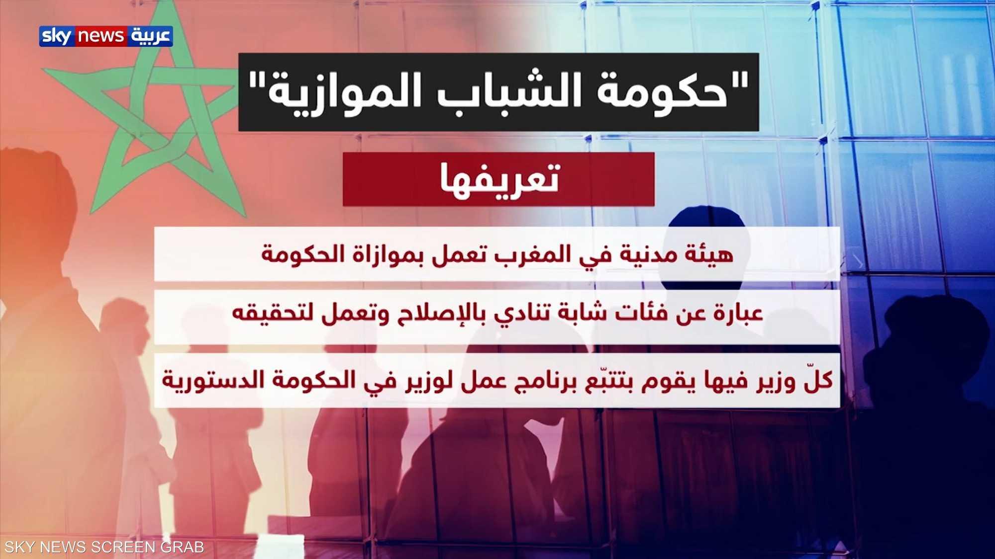 شباب يطلقون نموذجا لحكومة موازية بالمغرب