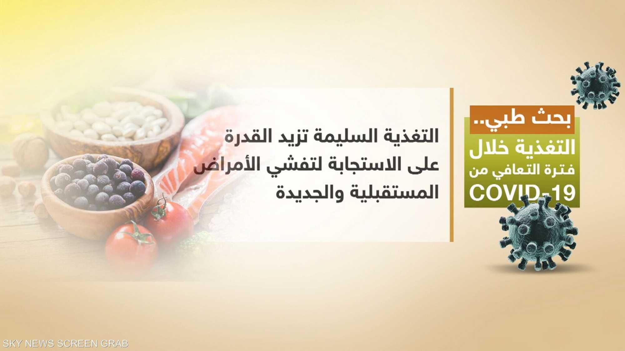 أهمية التغذية خلال فترة تعافي المريض من كورونا