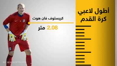 عمالقة كرة القدم.. لاعبون اشتهروا بطولهم الفارع