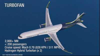 إيرباص تكشف عن طائرات جديدة عديمة الانبعاثات