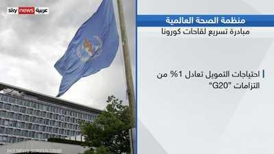 منظمة الصحة العالمية.. خطة لتسريع لقاح كورونا