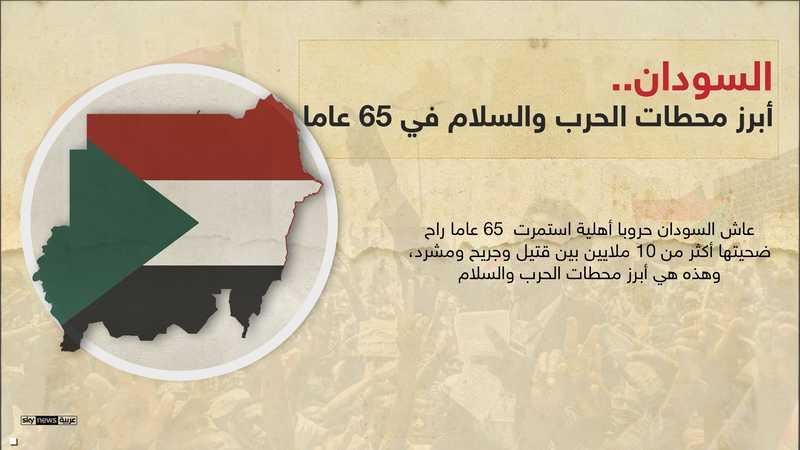 أبرز محطات الحرب والسلام منذ 65 عاما