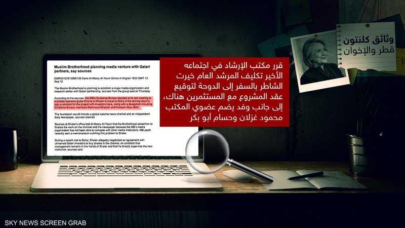 وثائق كلينتون.. كشف تخطيط الدوحة لدعم مشروع إعلامي إخواني
