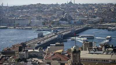 في انتظار العقوبات الأميركية.. تركيا تحبس أنفاسها