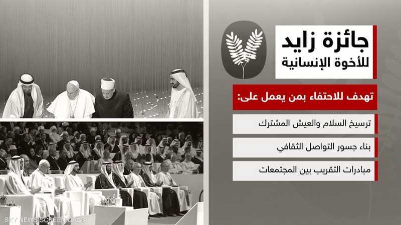 جائزة زايد للأخوة الإنسانية