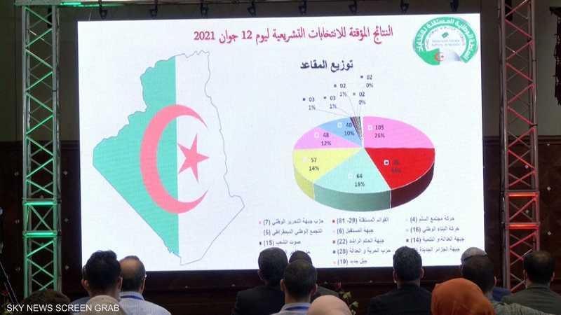 حزب جبهة التحرير الوطني الحاكم يتصدر نتائج الانتخابات