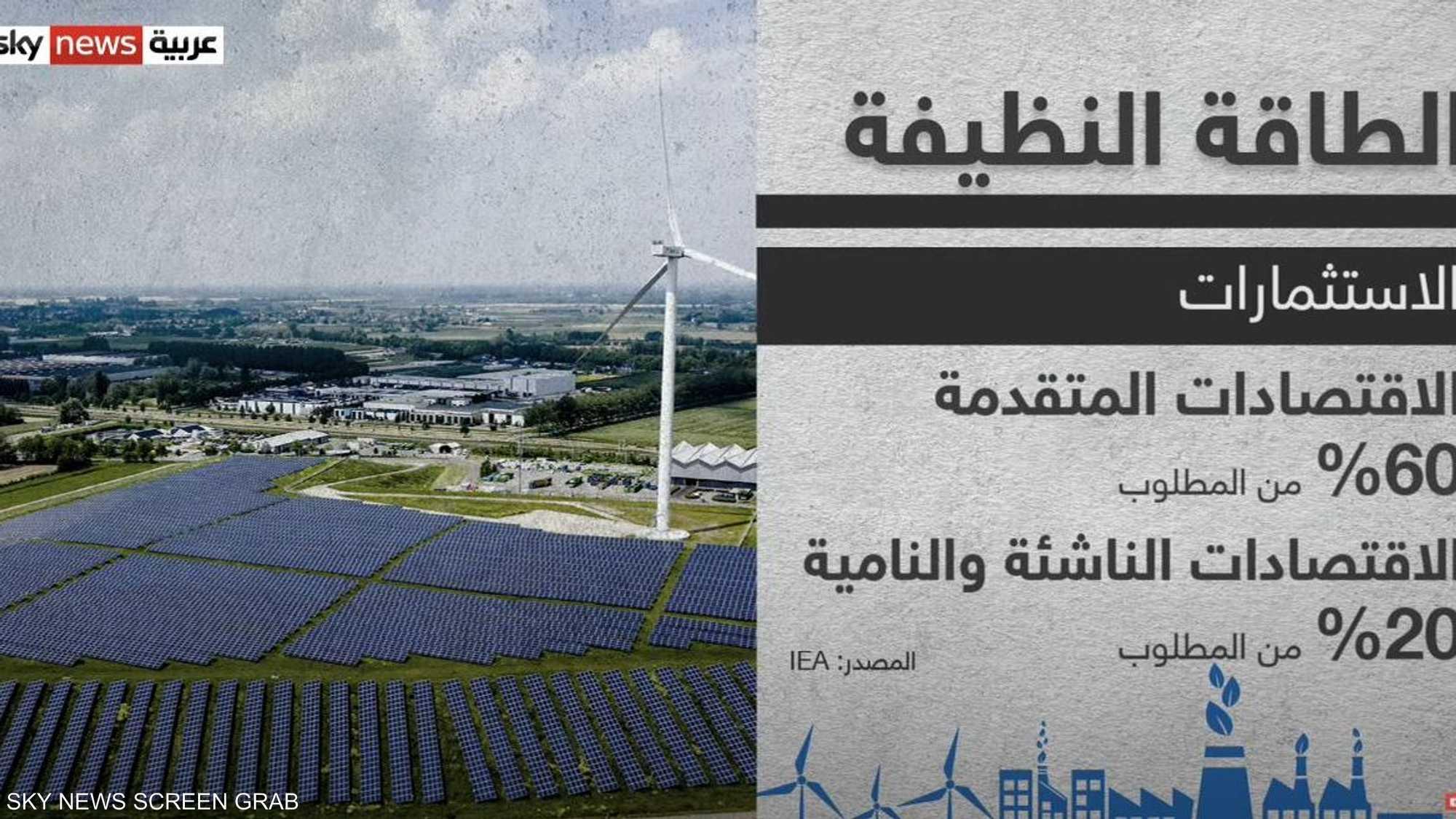 عالم الطاقة