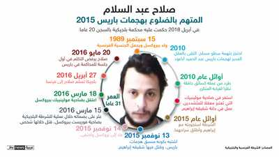 بدء محاكمة 20 رجلا متهمين بالضلوع في هجمات باريس 2015