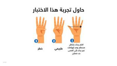 """بحركة اليد.. فحص """"مجاني"""" وسهل يكشف مخاطر صحية كبيرة"""
