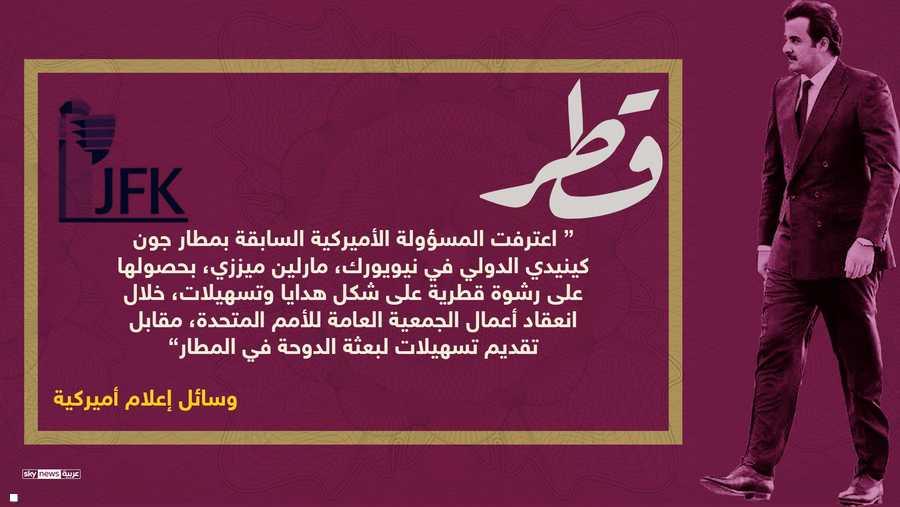 مسؤولة آميركية سابقة في مطار جون كندي تعترف برشوة قطرية